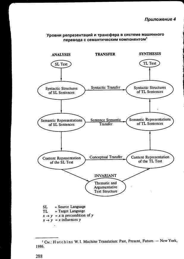 DJVU. Автоматическое понимание текстов. Системы, модели, ресурсы. Леонтьева Н. Н. Страница 288. Читать онлайн