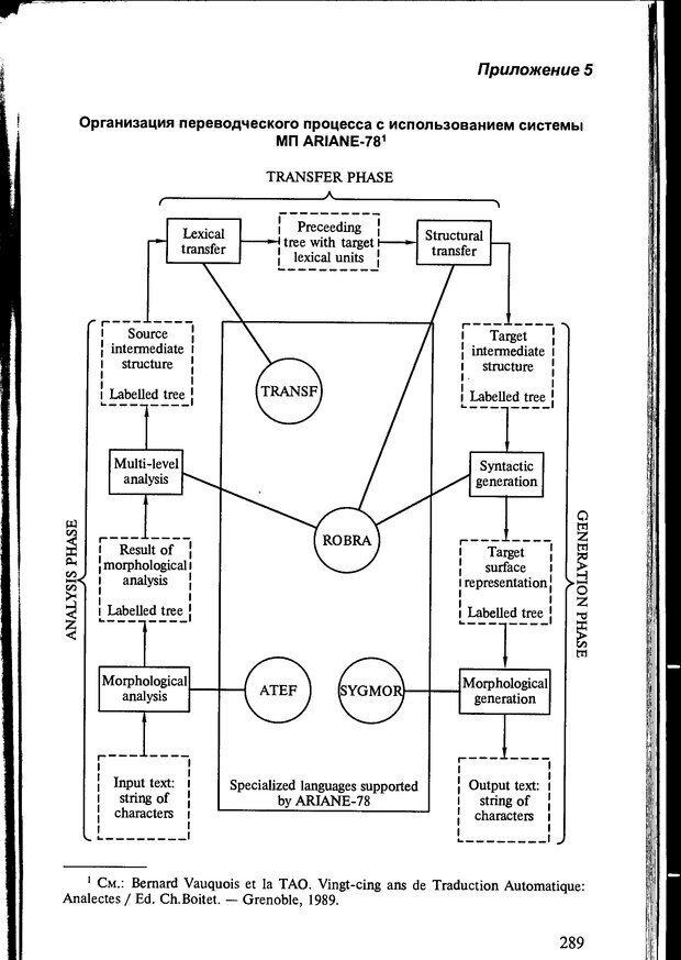 DJVU. Автоматическое понимание текстов. Системы, модели, ресурсы. Леонтьева Н. Н. Страница 289. Читать онлайн