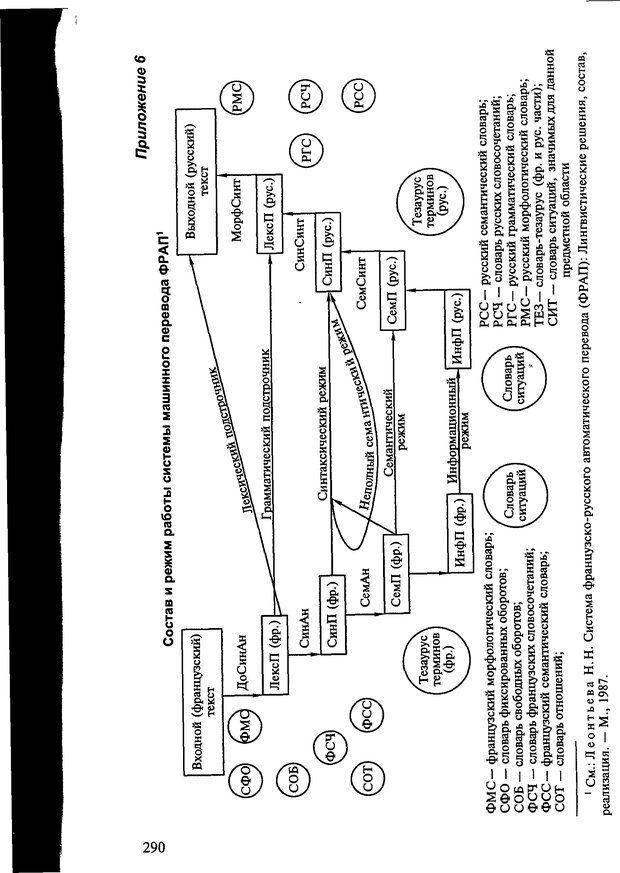 DJVU. Автоматическое понимание текстов. Системы, модели, ресурсы. Леонтьева Н. Н. Страница 290. Читать онлайн