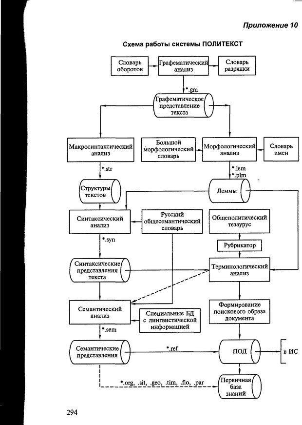 DJVU. Автоматическое понимание текстов. Системы, модели, ресурсы. Леонтьева Н. Н. Страница 294. Читать онлайн