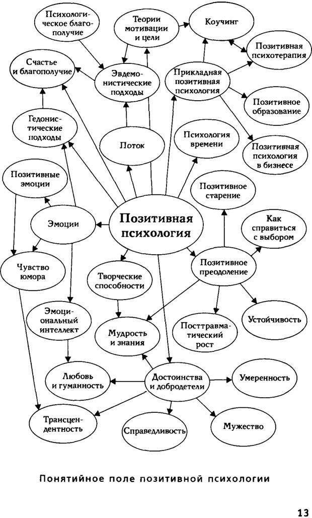 PDF. Ключи к благополучию. Что может позитивная психология. Бонивелл И. Страница 10. Читать онлайн