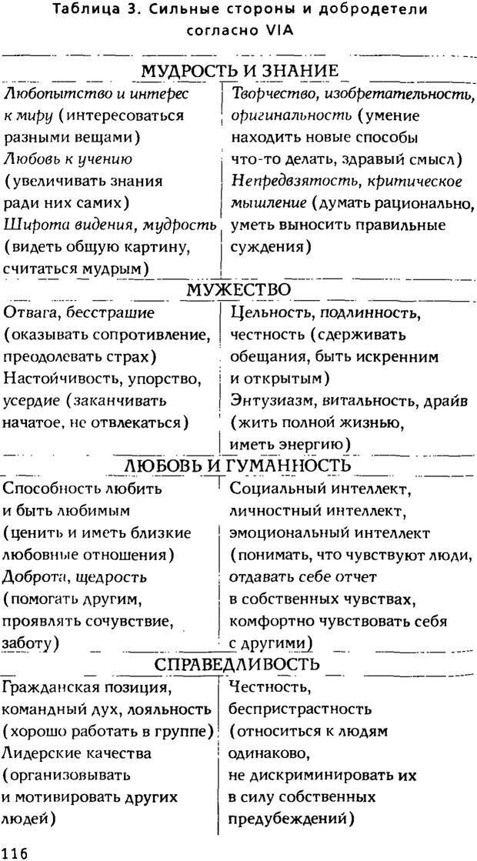 PDF. Ключи к благополучию. Что может позитивная психология. Бонивелл И. Страница 113. Читать онлайн