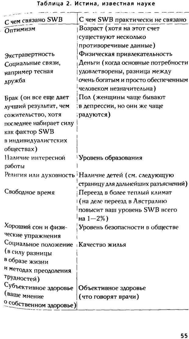 PDF. Ключи к благополучию. Что может позитивная психология. Бонивелл И. Страница 52. Читать онлайн