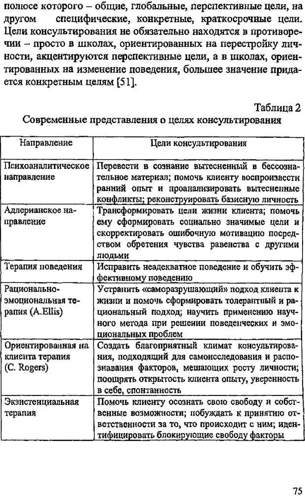 PDF. Имидж психолога. Бозаджиев В. Л. Страница 75. Читать онлайн