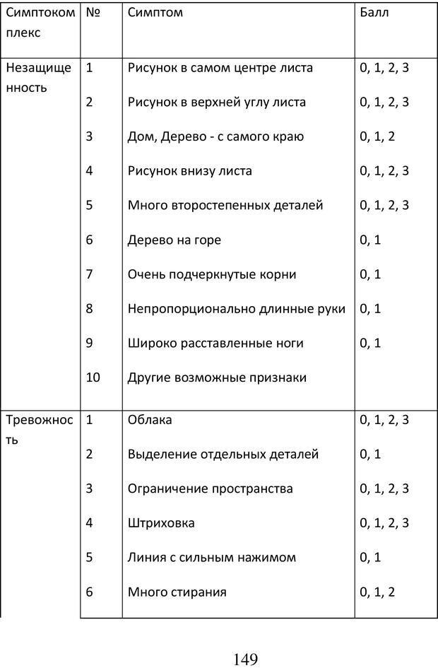 PDF. Психологические и дидактические игры для специфичных детей. Буховцов А. В. Страница 148. Читать онлайн