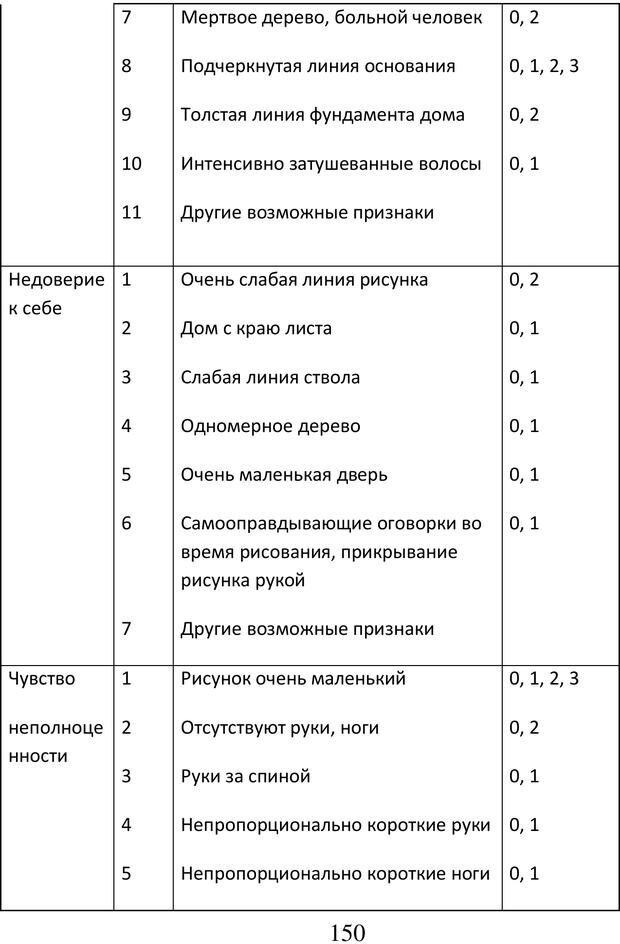 PDF. Психологические и дидактические игры для специфичных детей. Буховцов А. В. Страница 149. Читать онлайн