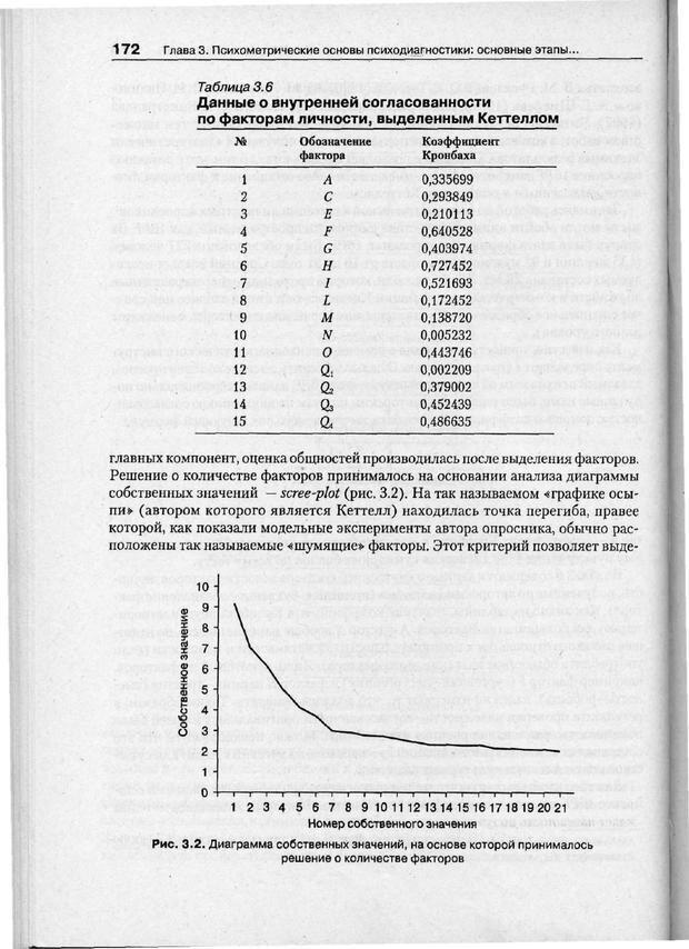 PDF. Психодиагностика. Бурлачук Л. Ф. Страница 173. Читать онлайн