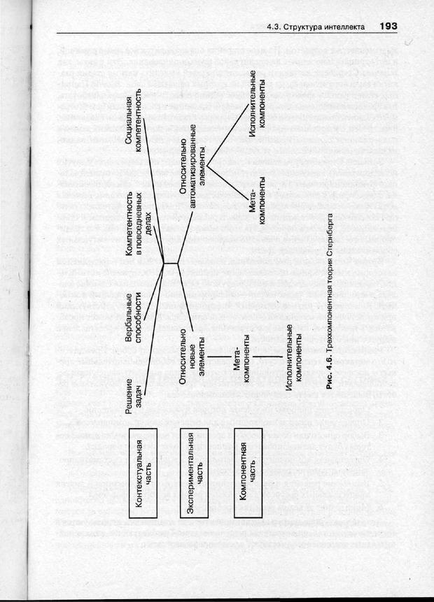 PDF. Психодиагностика. Бурлачук Л. Ф. Страница 194. Читать онлайн