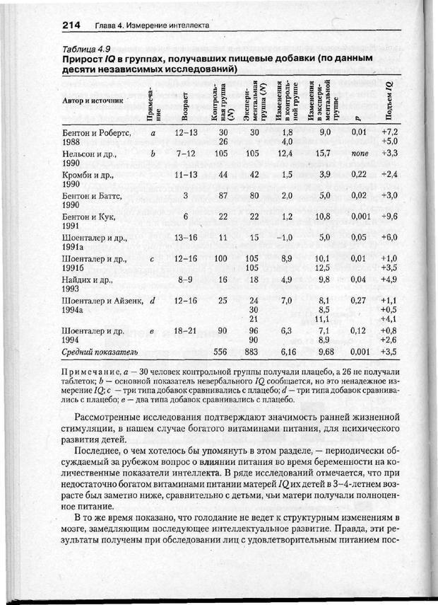 PDF. Психодиагностика. Бурлачук Л. Ф. Страница 215. Читать онлайн