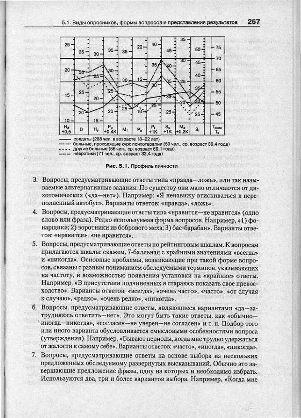 PDF. Психодиагностика. Бурлачук Л. Ф. Страница 258. Читать онлайн
