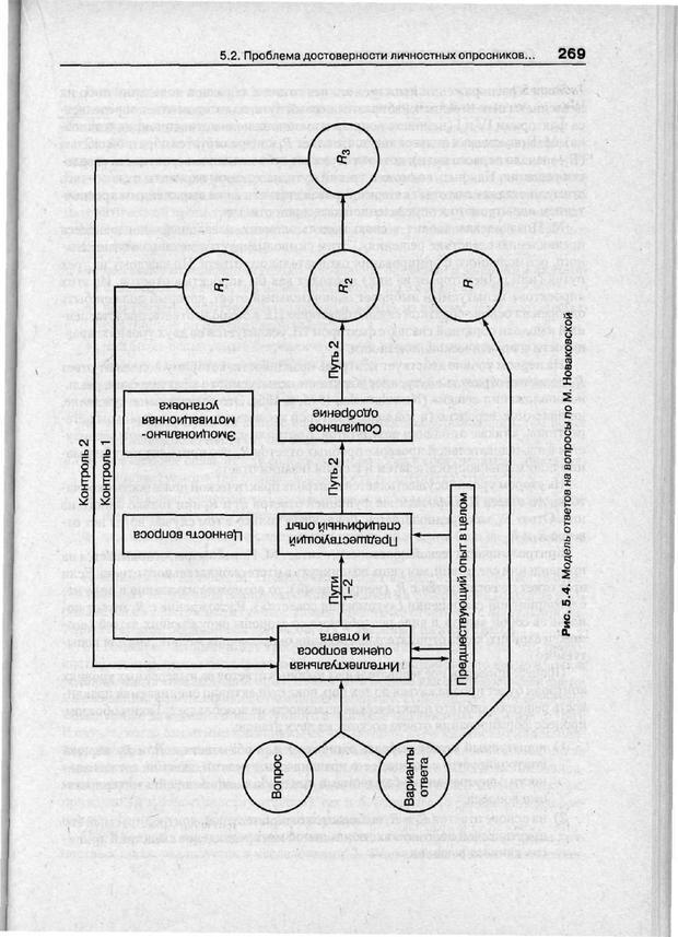 PDF. Психодиагностика. Бурлачук Л. Ф. Страница 270. Читать онлайн