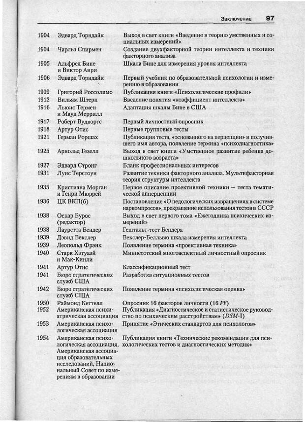 PDF. Психодиагностика. Бурлачук Л. Ф. Страница 98. Читать онлайн