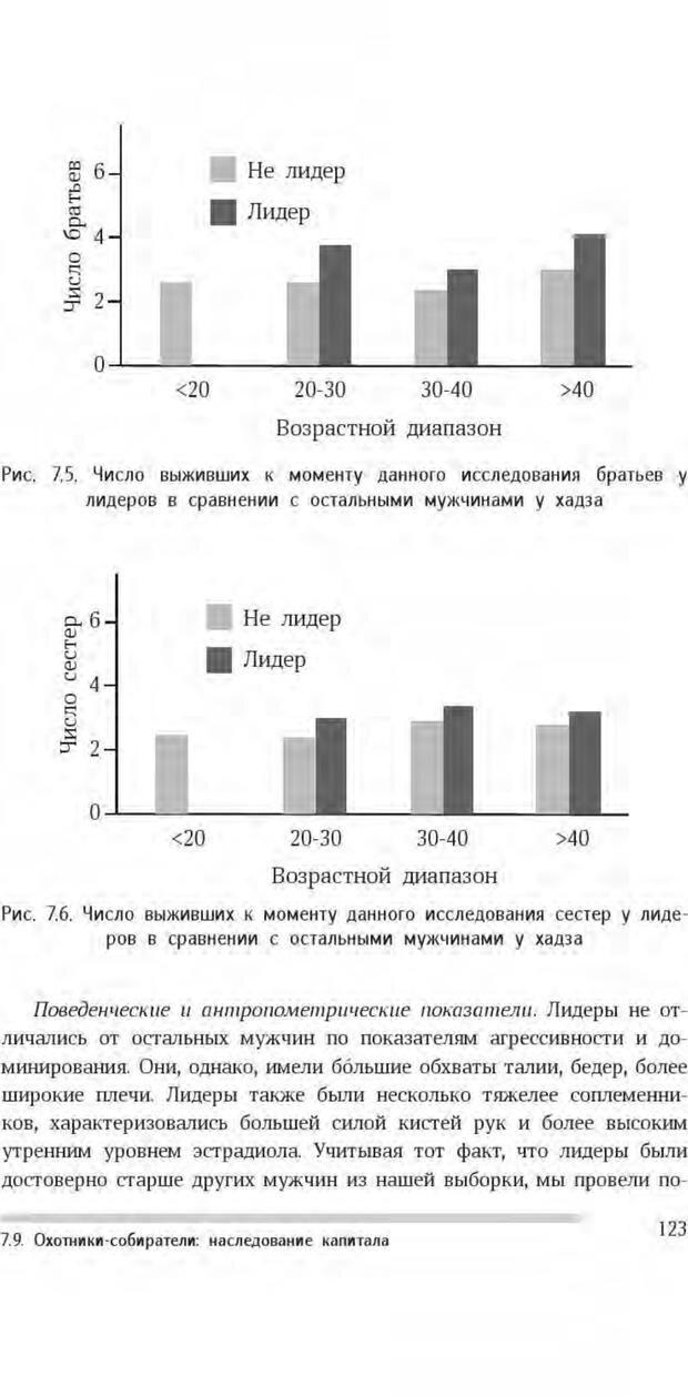 PDF. Антропология пола. Бутовская М. Л. Страница 119. Читать онлайн