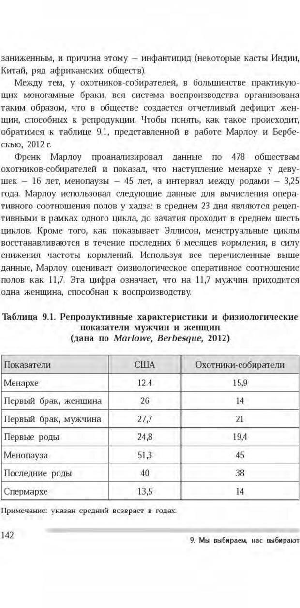 PDF. Антропология пола. Бутовская М. Л. Страница 138. Читать онлайн