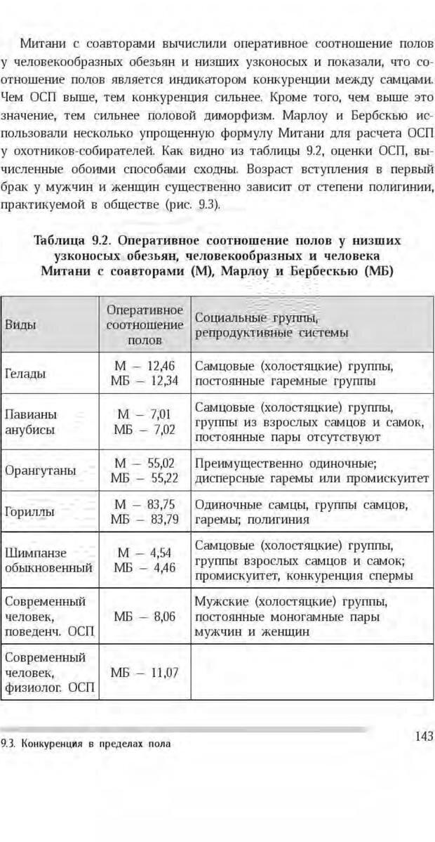 PDF. Антропология пола. Бутовская М. Л. Страница 139. Читать онлайн