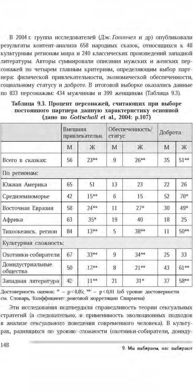 PDF. Антропология пола. Бутовская М. Л. Страница 144. Читать онлайн