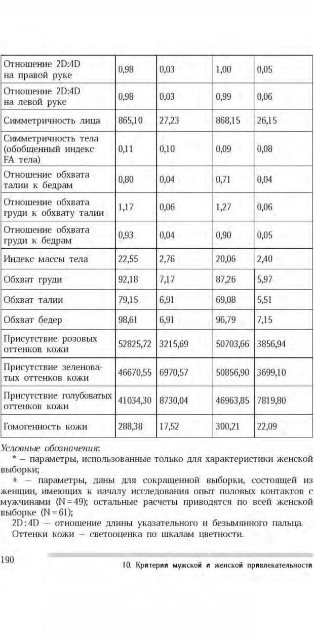 PDF. Антропология пола. Бутовская М. Л. Страница 186. Читать онлайн