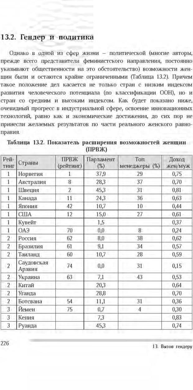 PDF. Антропология пола. Бутовская М. Л. Страница 222. Читать онлайн