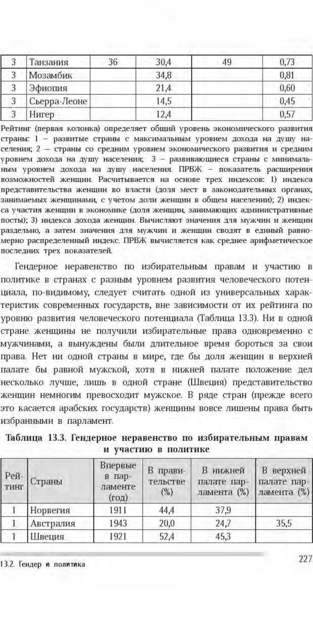 PDF. Антропология пола. Бутовская М. Л. Страница 223. Читать онлайн