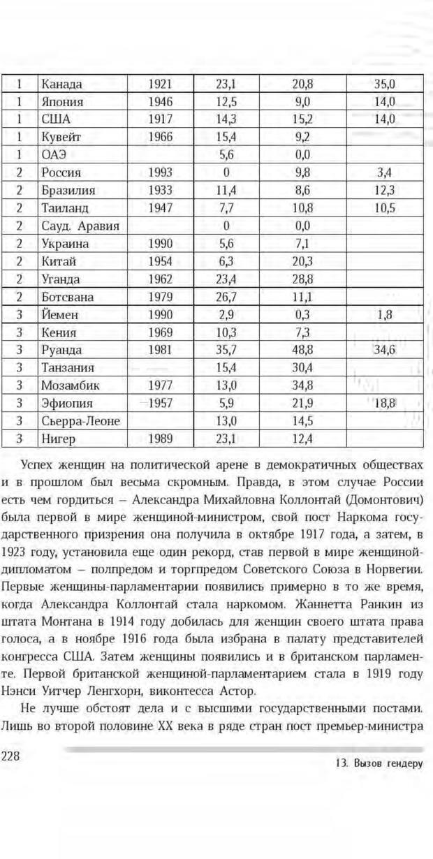 PDF. Антропология пола. Бутовская М. Л. Страница 224. Читать онлайн