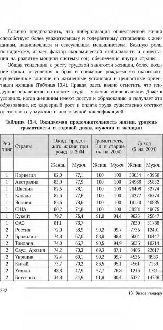 PDF. Антропология пола. Бутовская М. Л. Страница 228. Читать онлайн