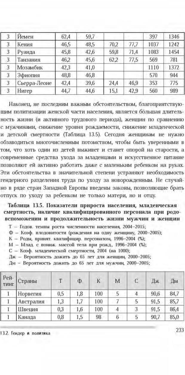 PDF. Антропология пола. Бутовская М. Л. Страница 229. Читать онлайн