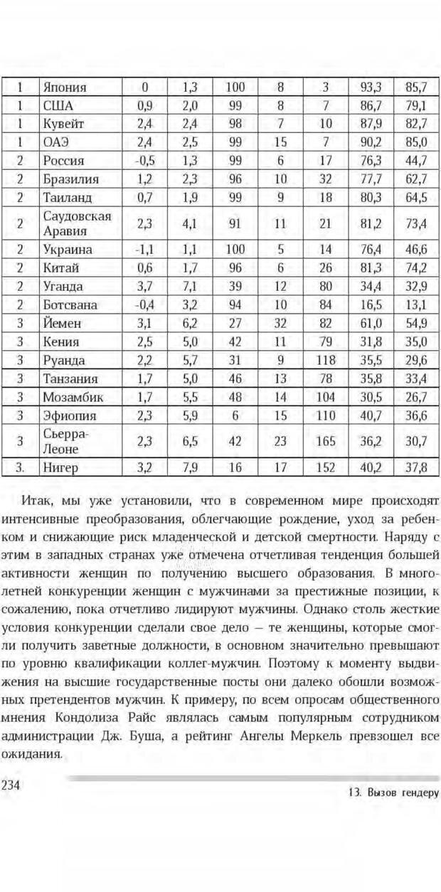 PDF. Антропология пола. Бутовская М. Л. Страница 230. Читать онлайн