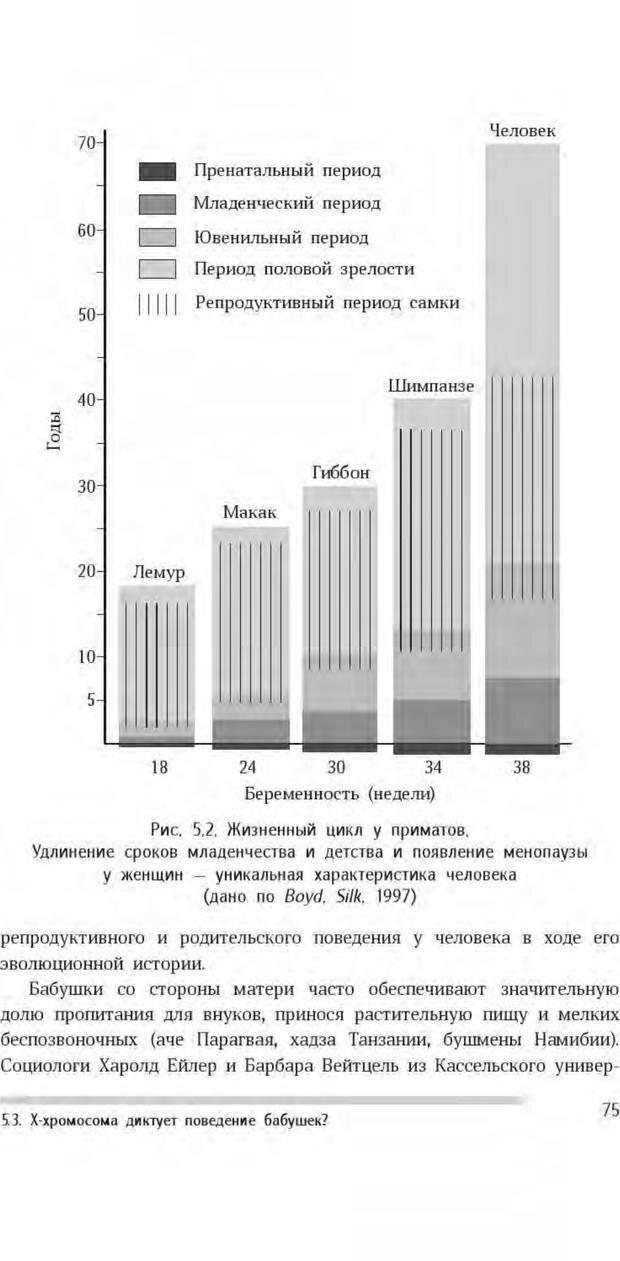 PDF. Антропология пола. Бутовская М. Л. Страница 71. Читать онлайн