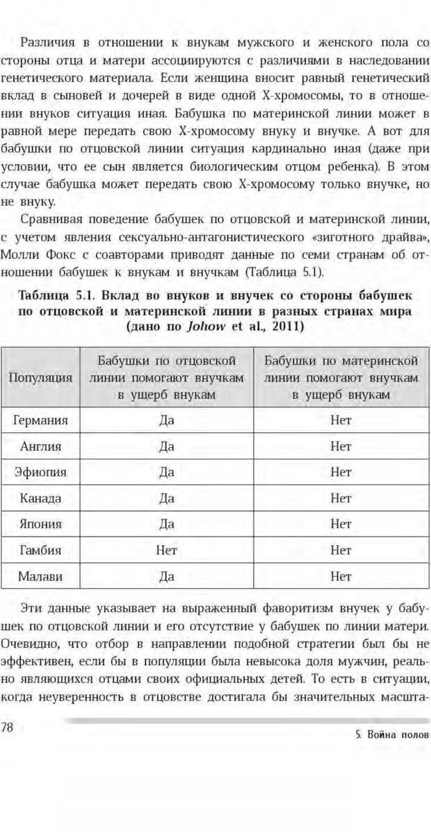 PDF. Антропология пола. Бутовская М. Л. Страница 74. Читать онлайн