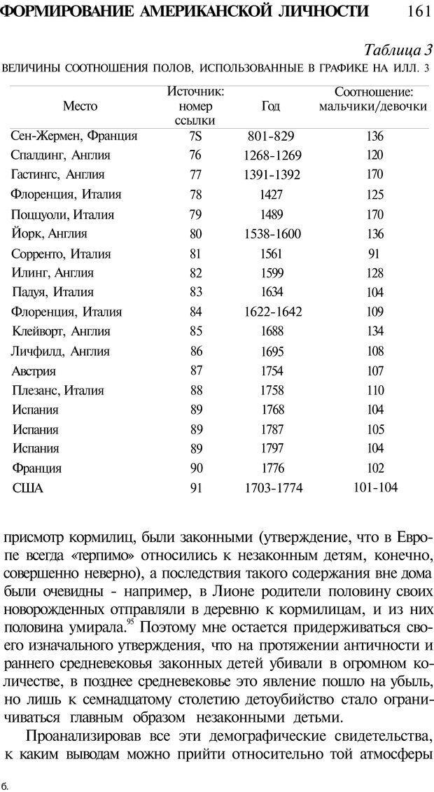 PDF. Психоистория. Демоз Л. Страница 160. Читать онлайн