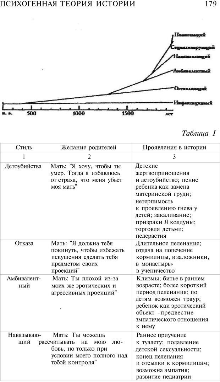 PDF. Психоистория. Демоз Л. Страница 178. Читать онлайн