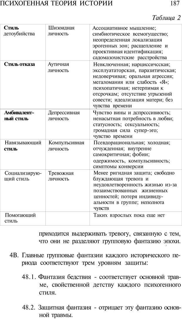 PDF. Психоистория. Демоз Л. Страница 186. Читать онлайн