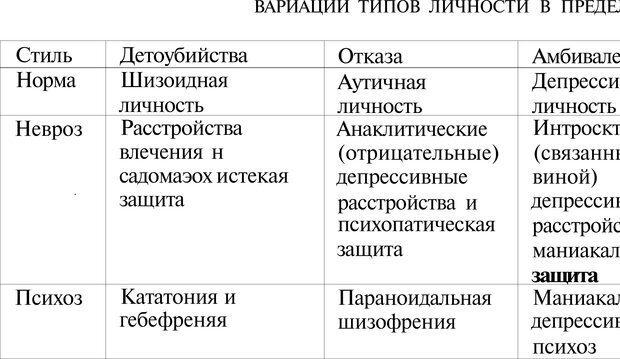 PDF. Психоистория. Демоз Л. Страница 187. Читать онлайн