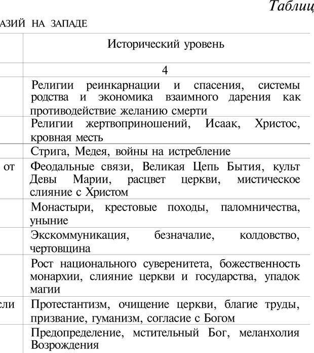 PDF. Психоистория. Демоз Л. Страница 190. Читать онлайн