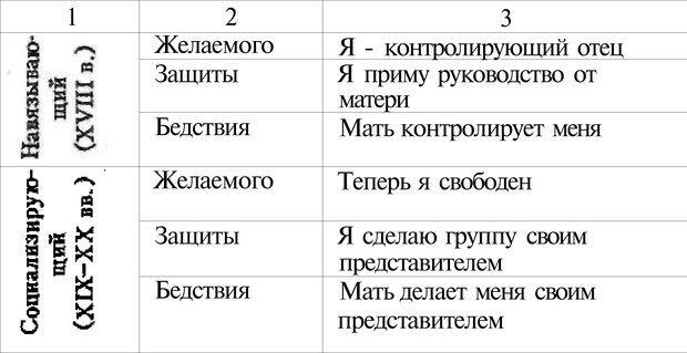 PDF. Психоистория. Демоз Л. Страница 191. Читать онлайн
