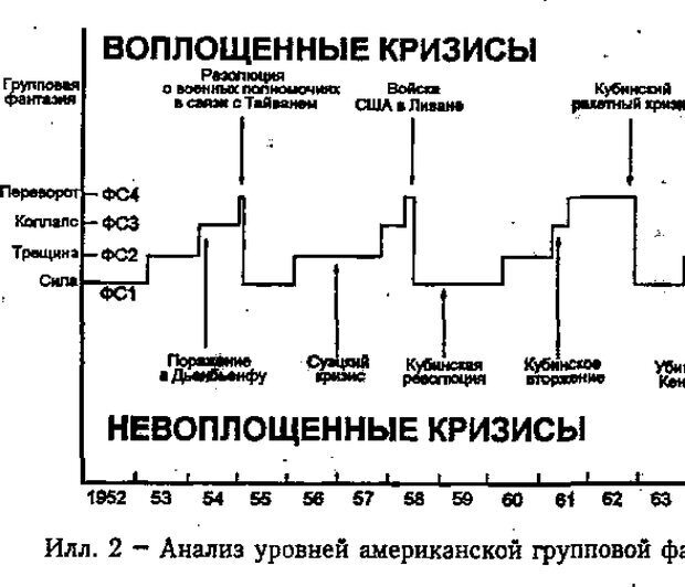 PDF. Психоистория. Демоз Л. Страница 206. Читать онлайн