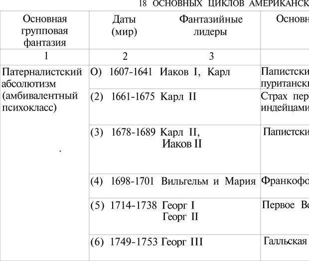 PDF. Психоистория. Демоз Л. Страница 309. Читать онлайн