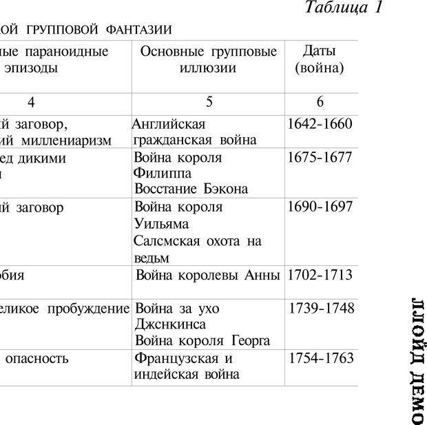 PDF. Психоистория. Демоз Л. Страница 310. Читать онлайн