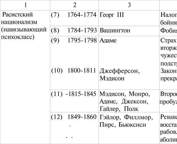 PDF. Психоистория. Демоз Л. Страница 311. Читать онлайн