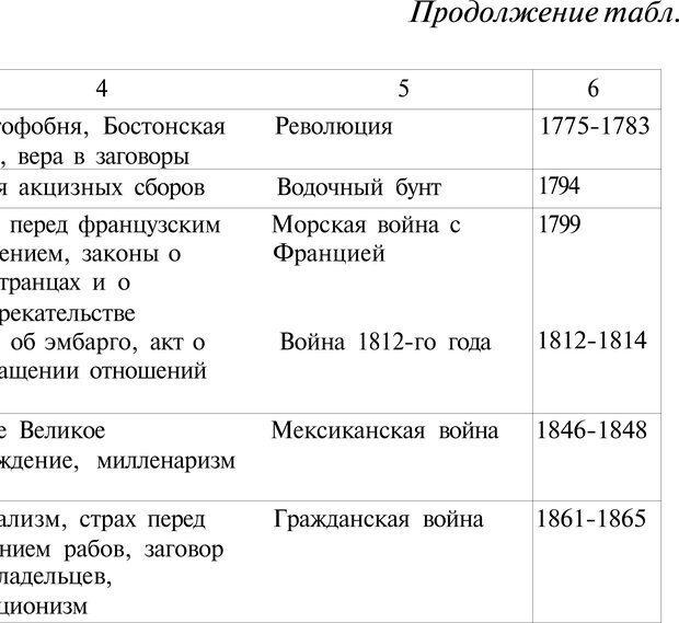 PDF. Психоистория. Демоз Л. Страница 312. Читать онлайн