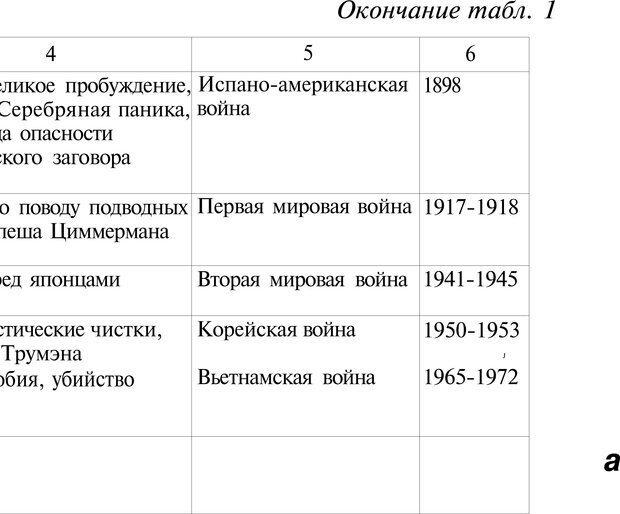 PDF. Психоистория. Демоз Л. Страница 314. Читать онлайн