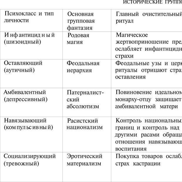 PDF. Психоистория. Демоз Л. Страница 318. Читать онлайн