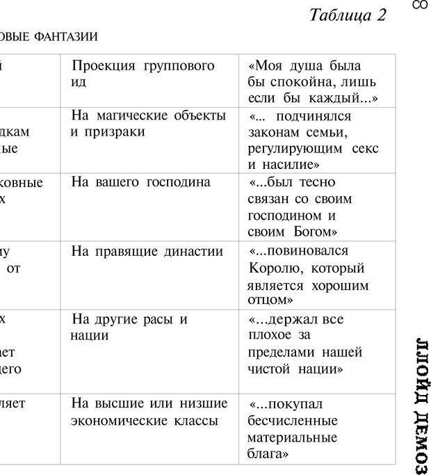 PDF. Психоистория. Демоз Л. Страница 319. Читать онлайн