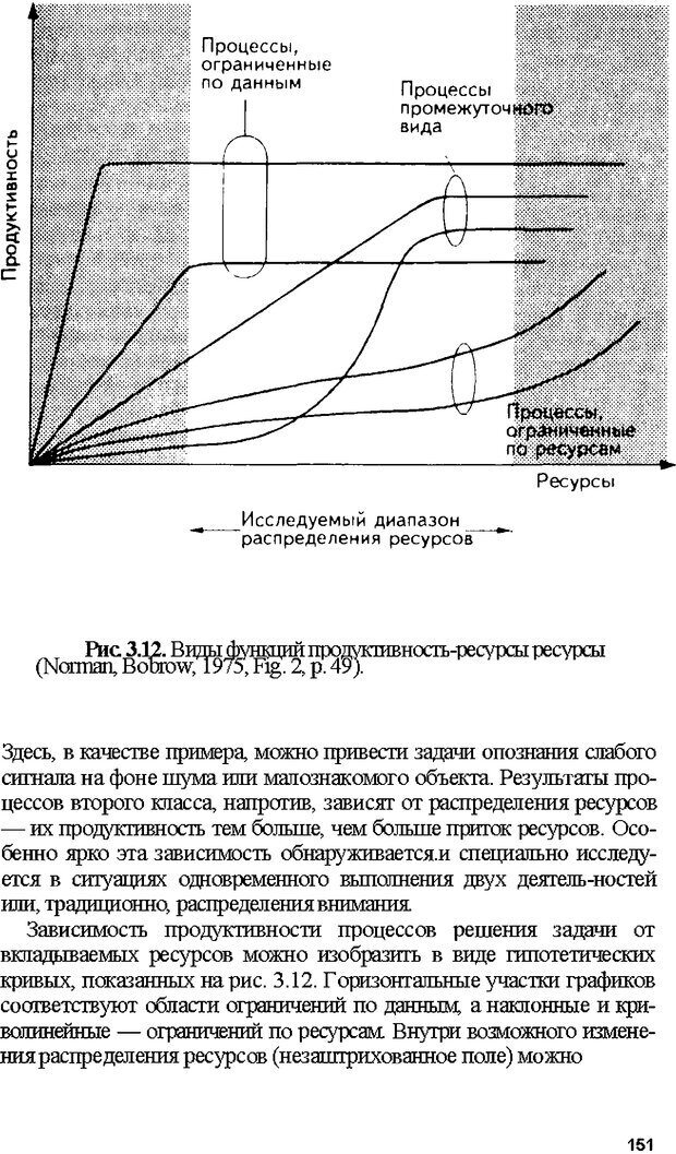 DJVU. Психология внимания. Дормашев Ю. Б. Страница 146. Читать онлайн