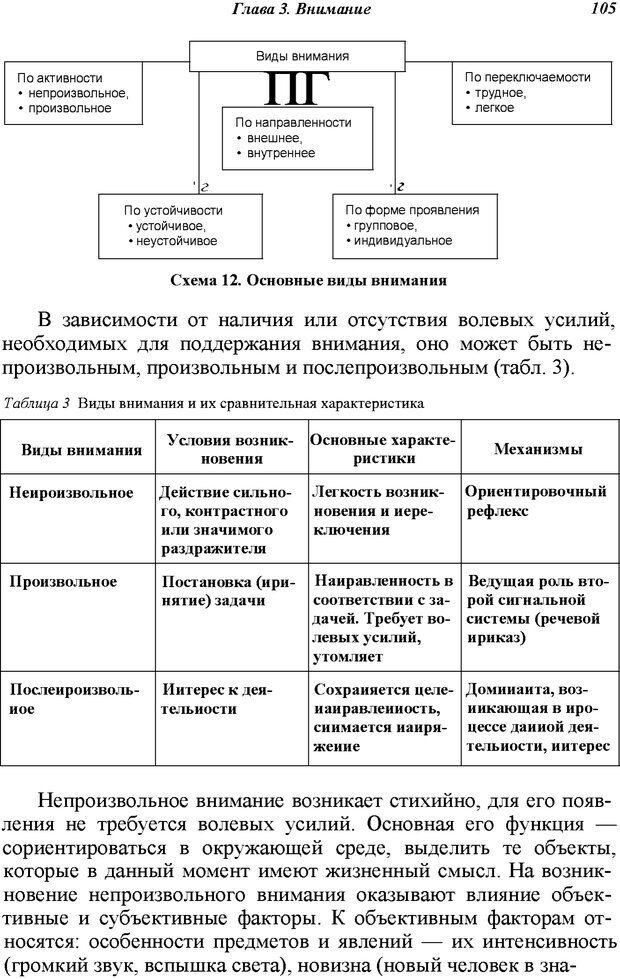 PDF. Основы общей психологии. Ефимова Н. С. Страница 105. Читать онлайн