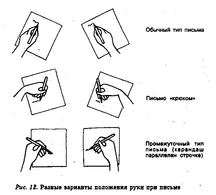 правильное положение тетради при письме картинки