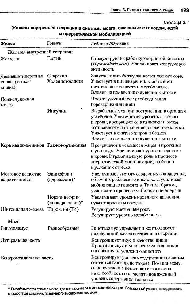 DJVU. Мотивация поведения (5-е издание). Фрэнкин Р. E. Страница 128. Читать онлайн