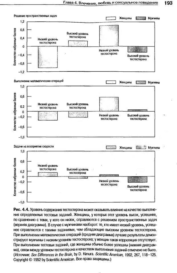 DJVU. Мотивация поведения (5-е издание). Фрэнкин Р. E. Страница 192. Читать онлайн