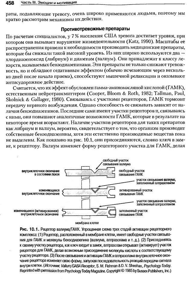 DJVU. Мотивация поведения (5-е издание). Фрэнкин Р. E. Страница 457. Читать онлайн