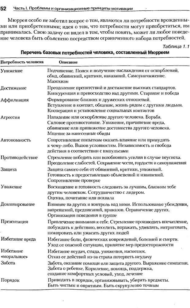 DJVU. Мотивация поведения (5-е издание). Фрэнкин Р. E. Страница 51. Читать онлайн
